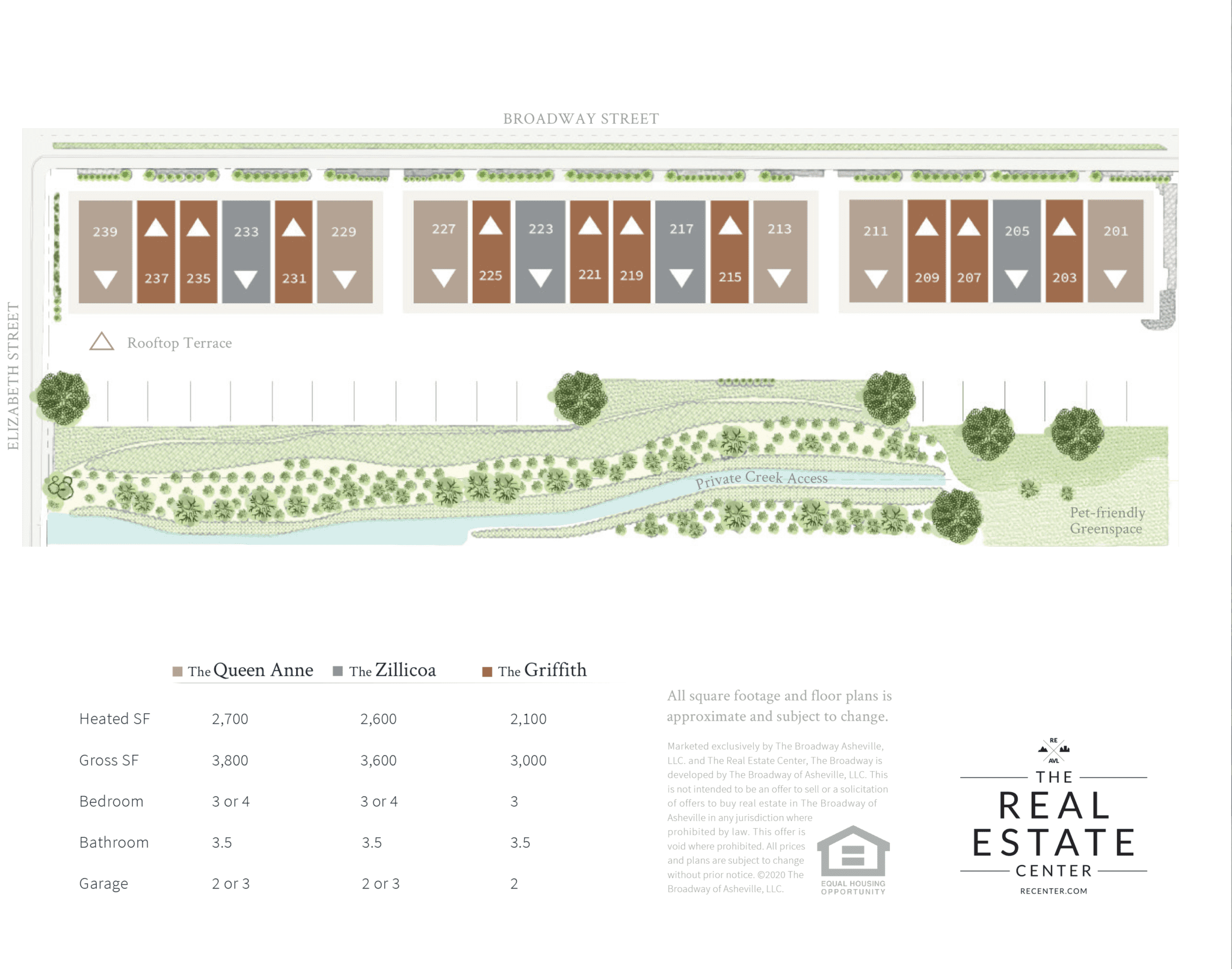 TBW Site Map and SF